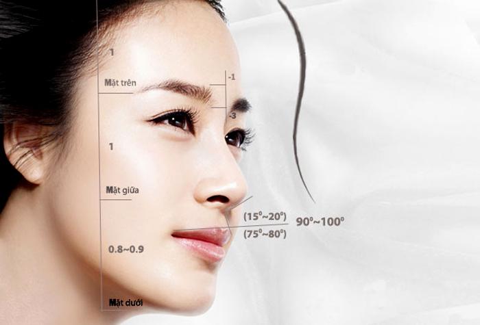 Phẫu thuật nâng mũi Hàn Quốc, nâng mũi Hàn Quốc
